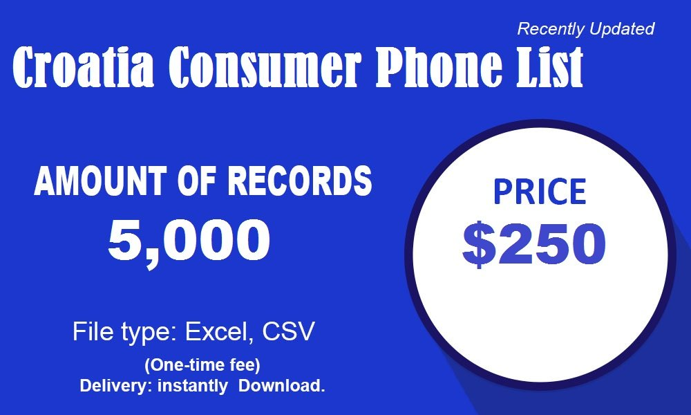Croatia Cell Phone Number